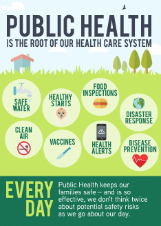 Public Health if the root of our health care system
